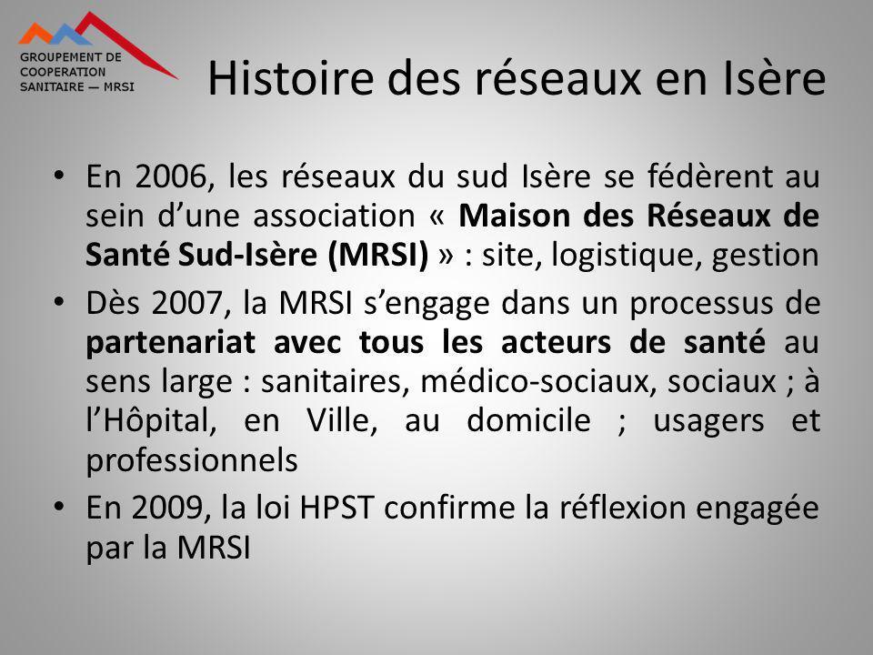 Histoire des réseaux en Isère En 2006, les réseaux du sud Isère se fédèrent au sein dune association « Maison des Réseaux de Santé Sud-Isère (MRSI) »