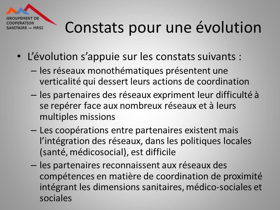 Constats pour une évolution Lévolution sappuie sur les constats suivants : – les réseaux monothématiques présentent une verticalité qui dessert leurs