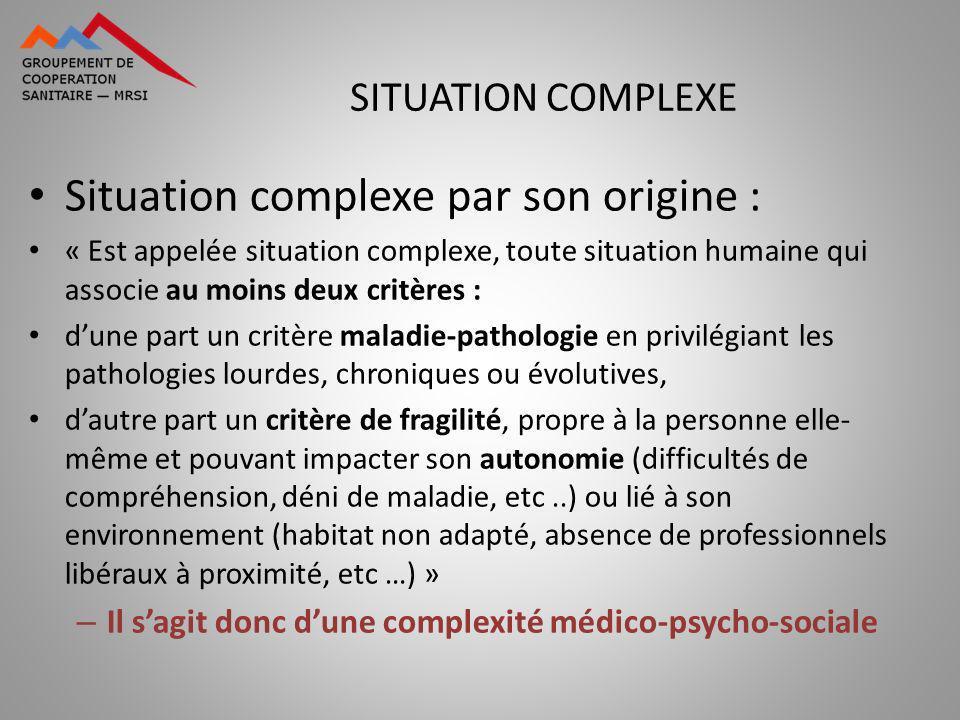 SITUATION COMPLEXE Situation complexe par son origine : « Est appelée situation complexe, toute situation humaine qui associe au moins deux critères :
