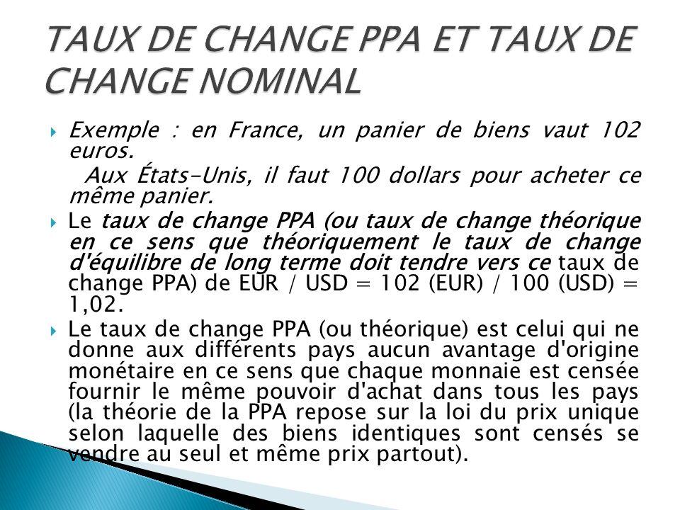 Exemple : en France, un panier de biens vaut 102 euros. Aux États-Unis, il faut 100 dollars pour acheter ce même panier. Le taux de change PPA (ou tau