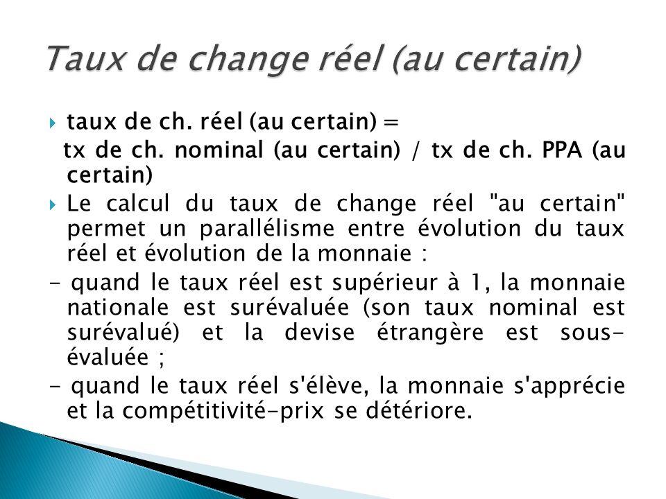 taux de ch. réel (au certain) = tx de ch. nominal (au certain) / tx de ch. PPA (au certain) Le calcul du taux de change réel
