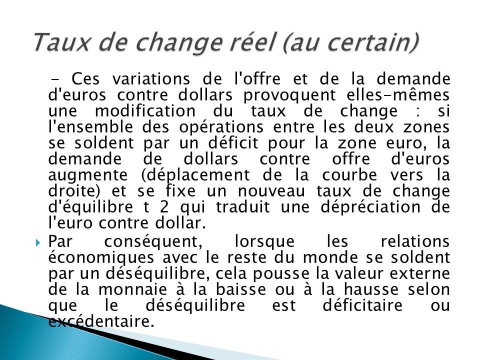 - Ces variations de l'offre et de la demande d'euros contre dollars provoquent elles-mêmes une modification du taux de change : si l'ensemble des opér