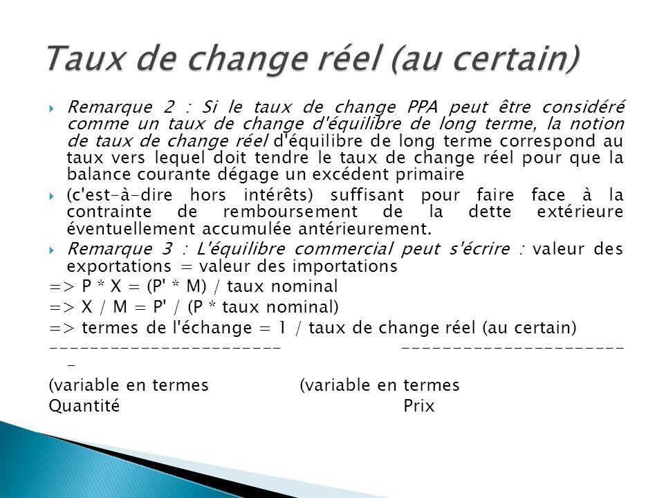 Remarque 2 : Si le taux de change PPA peut être considéré comme un taux de change d'équilibre de long terme, la notion de taux de change réel d'équili