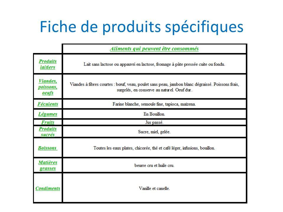 Fiche de produits spécifiques