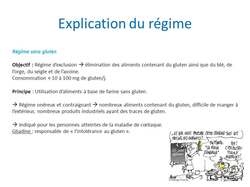 Explication du régime Régime sans gluten Objectif : Régime dexclusion élimination des aliments contenant du gluten ainsi que du blé, de lorge, du seigle et de lavoine.