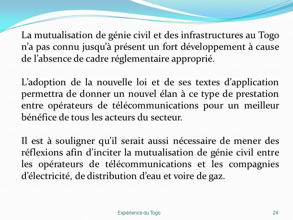 La mutualisation de génie civil et des infrastructures au Togo na pas connu jusquà présent un fort développement à cause de labsence de cadre réglemen