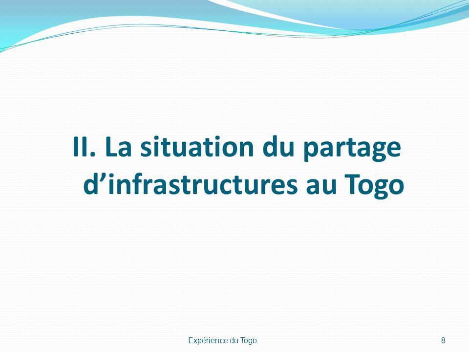 II. La situation du partage dinfrastructures au Togo 8Expérience du Togo