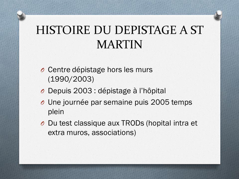 HISTOIRE DU DEPISTAGE A ST MARTIN O Centre dépistage hors les murs (1990/2003) O Depuis 2003 : dépistage à lhôpital O Une journée par semaine puis 200