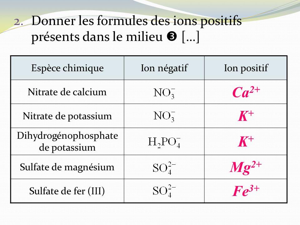 2.Donner les formules des ions positifs présents dans le milieu […] Espèce chimiqueIon négatifIon positif Nitrate de calcium Ca 2+ Nitrate de potassiu