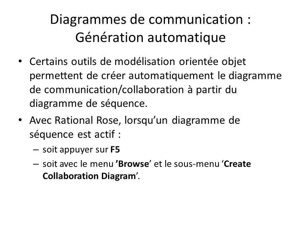 Diagrammes de communication : Génération automatique Certains outils de modélisation orientée objet permettent de créer automatiquement le diagramme d