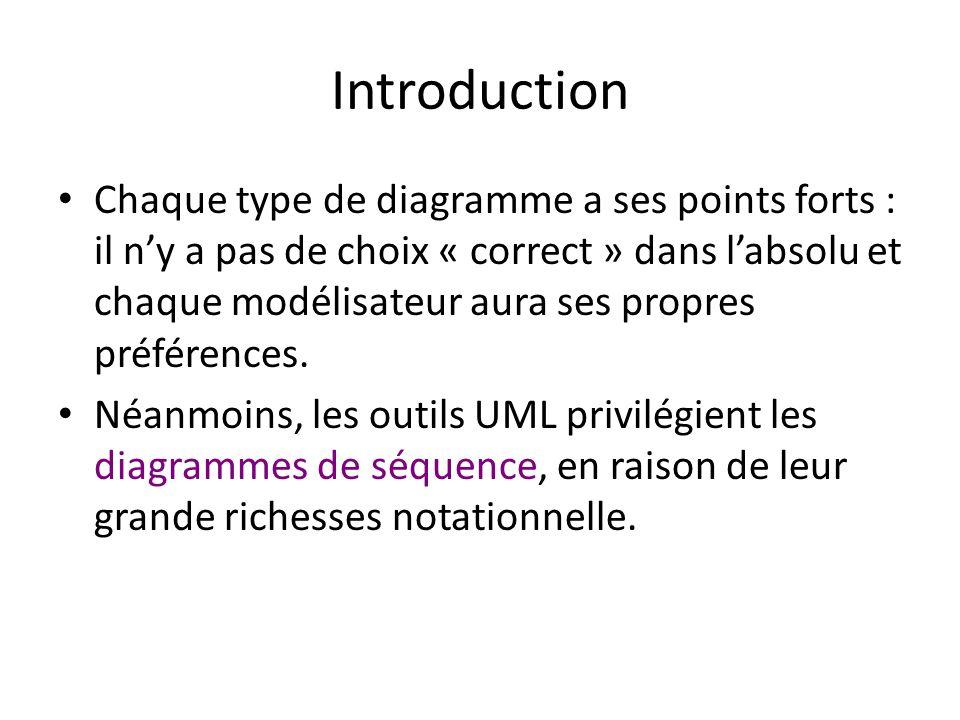 Introduction Chaque type de diagramme a ses points forts : il ny a pas de choix « correct » dans labsolu et chaque modélisateur aura ses propres préfé