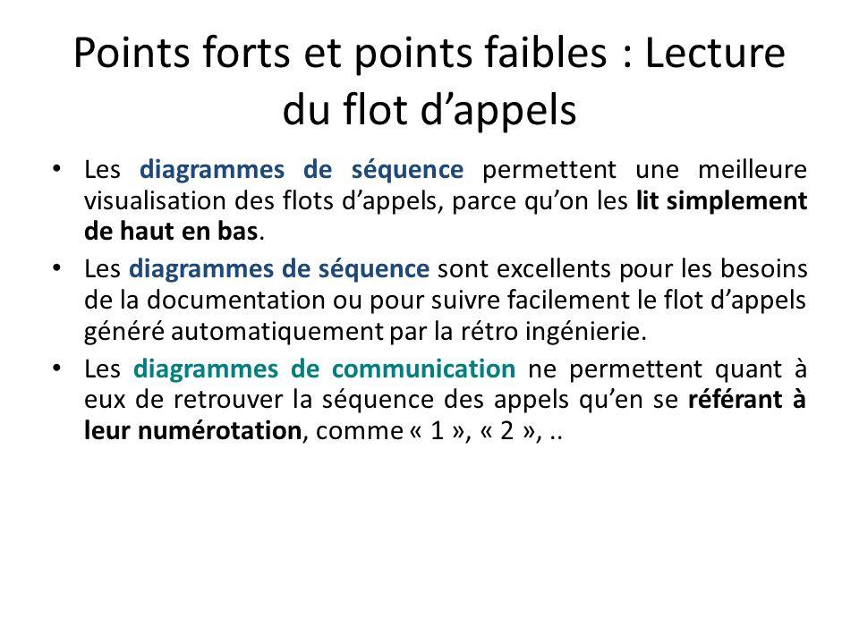 Points forts et points faibles : Lecture du flot dappels Les diagrammes de séquence permettent une meilleure visualisation des flots dappels, parce qu