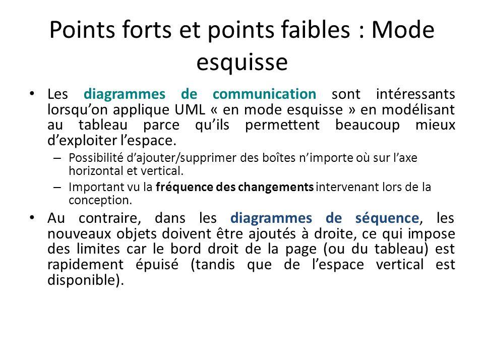 Points forts et points faibles : Mode esquisse Les diagrammes de communication sont intéressants lorsquon applique UML « en mode esquisse » en modélis