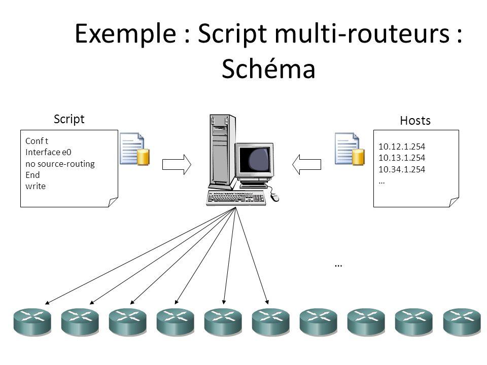 Exemple : Script multi-routeurs : Schéma Script Conf t Interface e0 no source-routing End write Hosts 10.12.1.254 10.13.1.254 10.34.1.254 … …