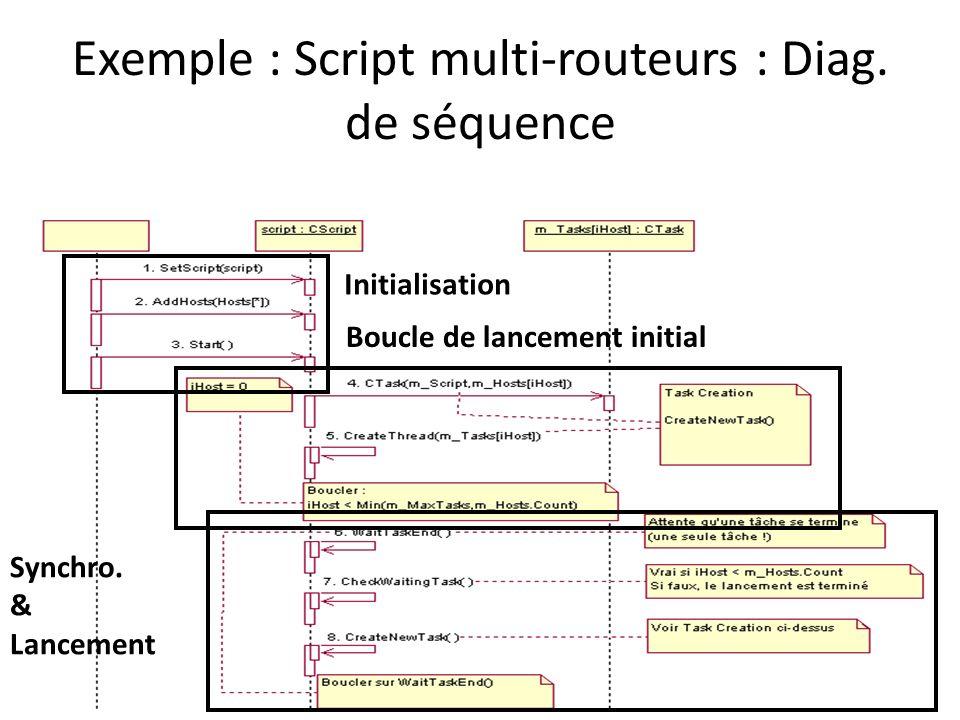 Exemple : Script multi-routeurs : Diag. de séquence Initialisation Boucle de lancement initial Synchro. & Lancement