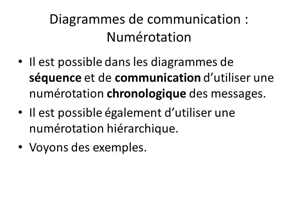 Diagrammes de communication : Numérotation Il est possible dans les diagrammes de séquence et de communication dutiliser une numérotation chronologiqu