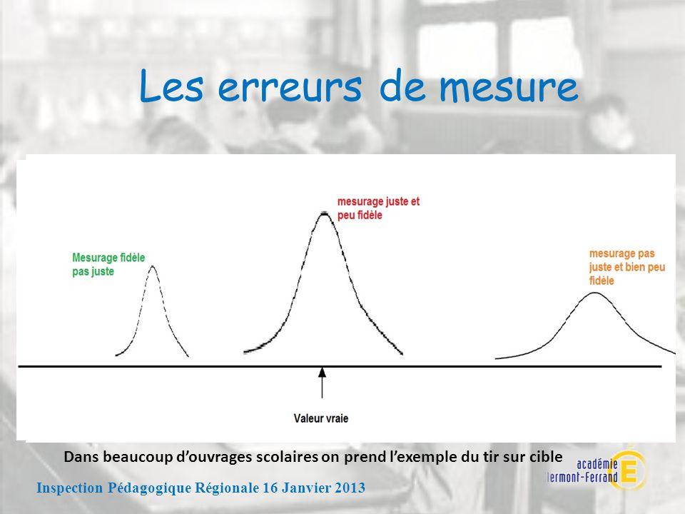 Les erreurs de mesure Les erreurs systématiques impliquent un écart à la justesse Les erreurs aléatoires impliquent un écart à la fidélité Inspection