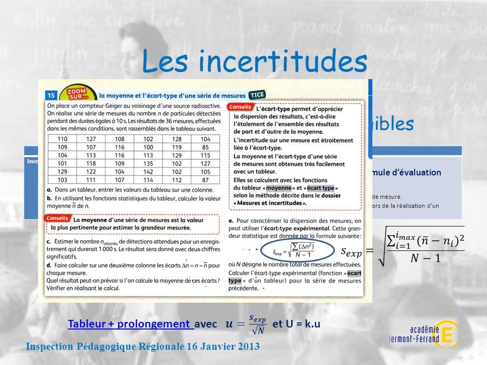Les incertitudes Compétences expérimentales exigibles Inspection Pédagogique Régionale 16 Janvier 2013 Notions et contenusCompétences expérimentales e