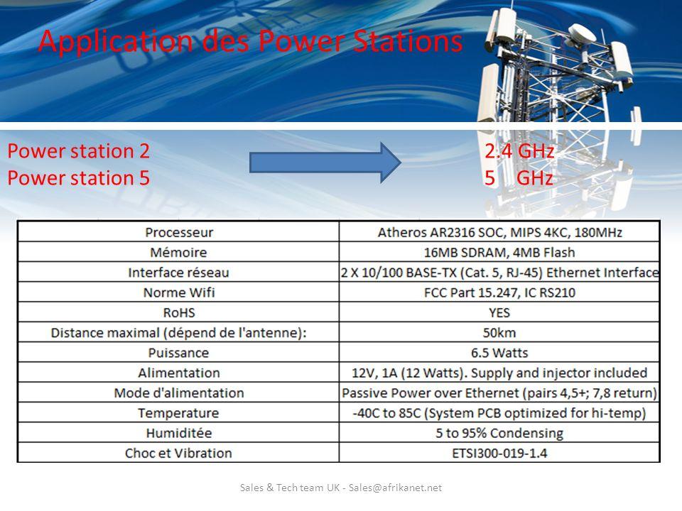 Sales & Tech team UK - Sales@afrikanet.net Application des Power Stations Power station 22.4 GHz Power station 55 GHz