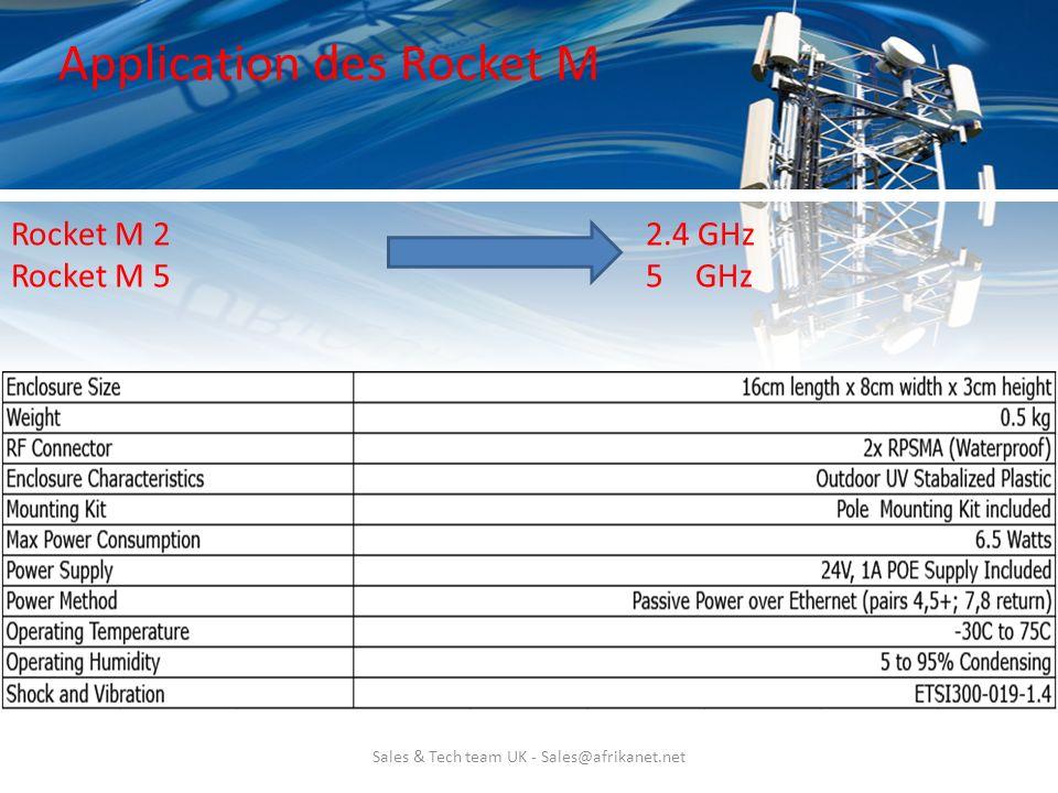 Sales & Tech team UK - Sales@afrikanet.net Application des Rocket M Rocket M 22.4 GHz Rocket M 55 GHz