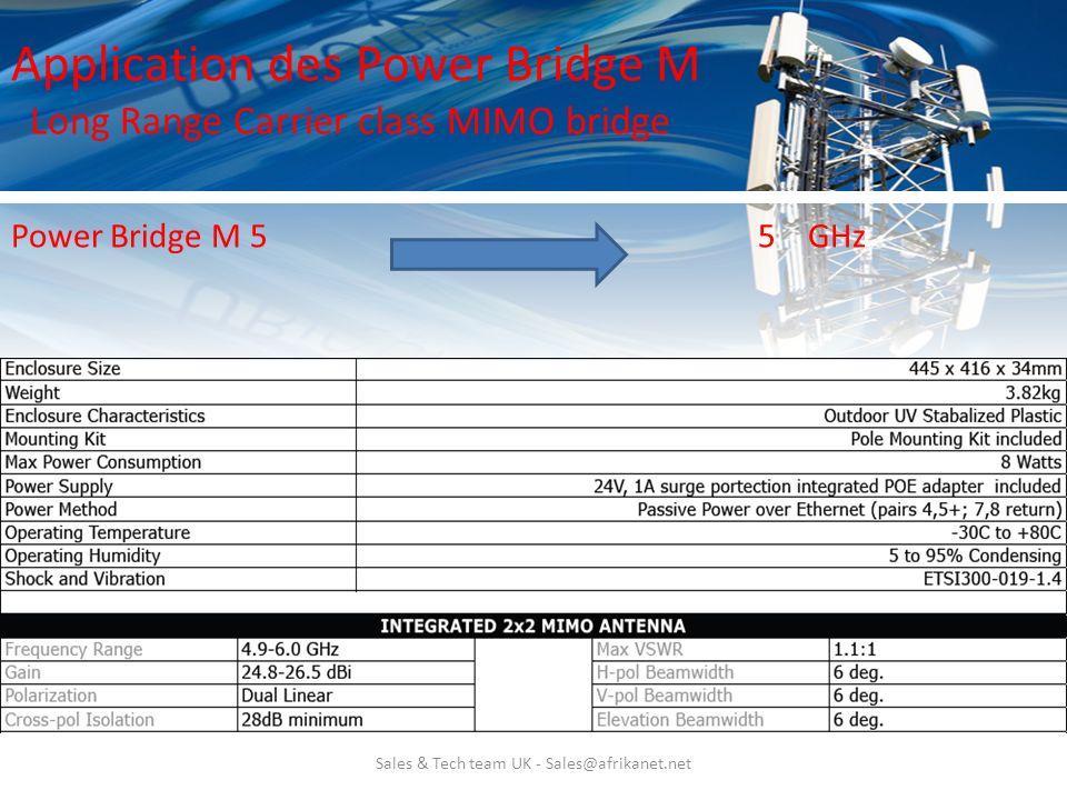 Sales & Tech team UK - Sales@afrikanet.net Application des Power Bridge M Long Range Carrier class MIMO bridge Power Bridge M 55 GHz