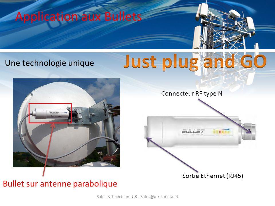 Sales & Tech team UK - Sales@afrikanet.net Application aux Bullets Une technologie unique Bullet sur antenne parabolique Connecteur RF type N Sortie E