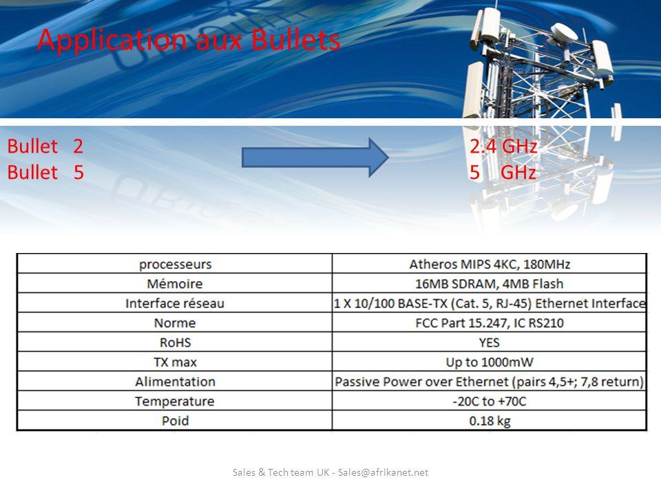 Sales & Tech team UK - Sales@afrikanet.net Application aux Bullets Bullet22.4 GHz Bullet 55 GHz