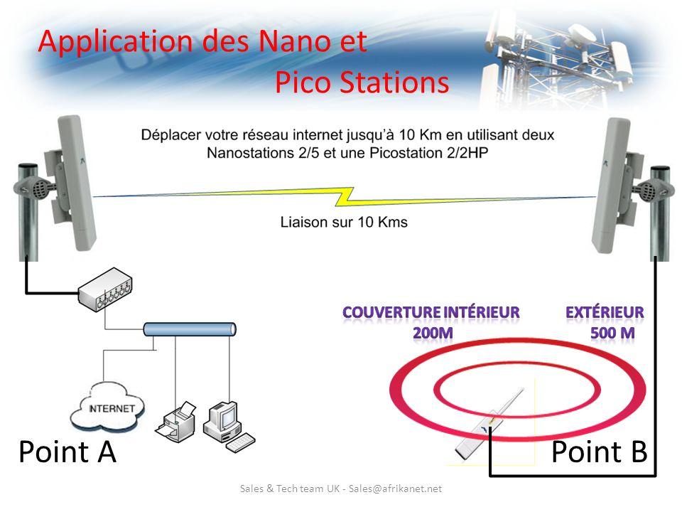 Sales & Tech team UK - Sales@afrikanet.net Application des Nano et Pico Stations Point APoint B