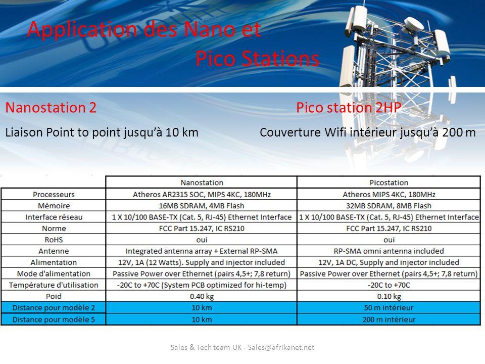 Sales & Tech team UK - Sales@afrikanet.net Application des Nano et Pico Stations Liaison Point to point jusquà 10 km Couverture Wifi intérieur jusquà