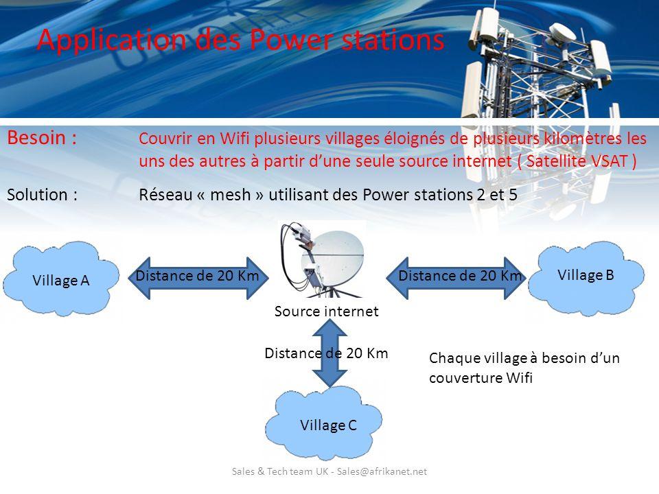 Sales & Tech team UK - Sales@afrikanet.net Application des Power stations Solution : Réseau « mesh » utilisant des Power stations 2 et 5 Besoin : Couv