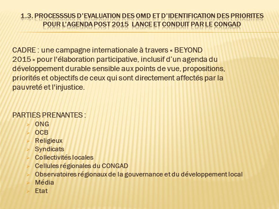 CADRE : une campagne internationale à travers « BEYOND 2015 » pour l'élaboration participative, inclusif dun agenda du développement durable sensible