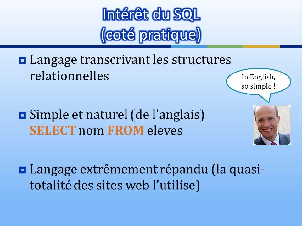 Langage transcrivant les structures relationnelles Simple et naturel (de langlais) SELECT nom FROM eleves Langage extrêmement répandu (la quasi- totalité des sites web lutilise) In English, so simple !