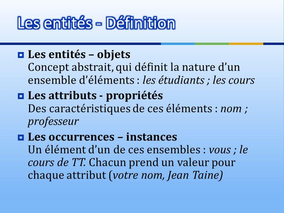 Les entités – objets Concept abstrait, qui définit la nature dun ensemble déléments : les étudiants ; les cours Les attributs - propriétés Des caractéristiques de ces éléments : nom ; professeur Les occurrences – instances Un élément dun de ces ensembles : vous ; le cours de TT.