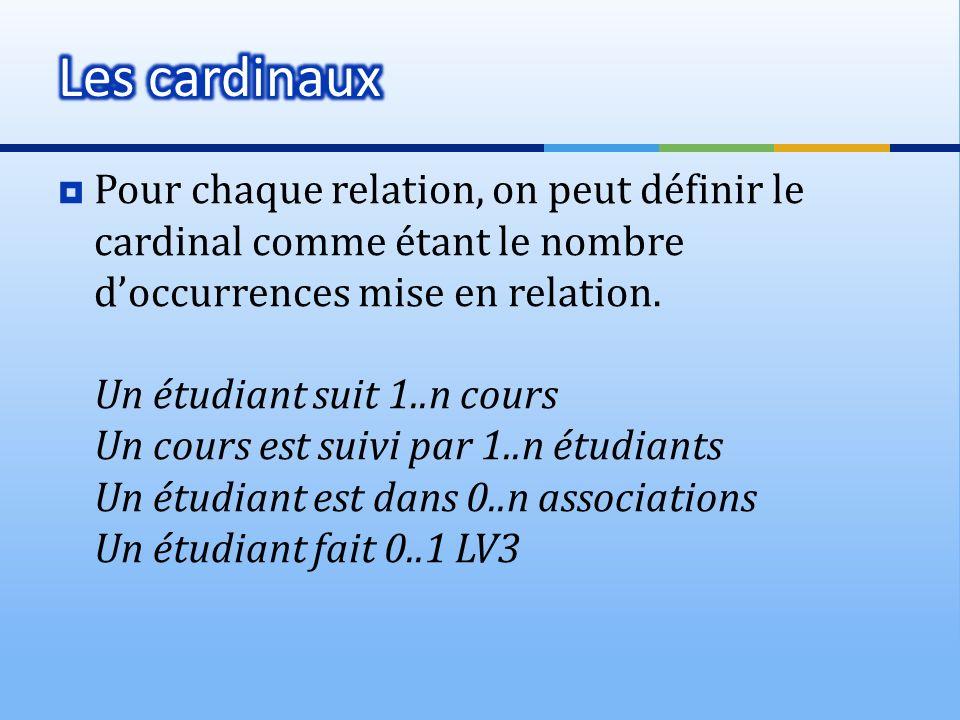 Pour chaque relation, on peut définir le cardinal comme étant le nombre doccurrences mise en relation. Un étudiant suit 1..n cours Un cours est suivi