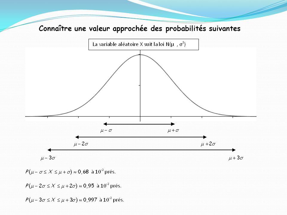 Connaître une valeur approchée des probabilités suivantes