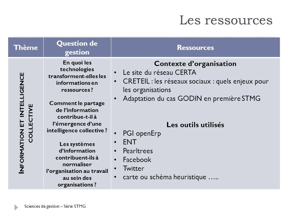 Sciences de gestion – Série STMG Les ressources Thème Question de gestion Ressources I NFORMATION ET INTELLIGENCE COLLECTIVE En quoi les technologies
