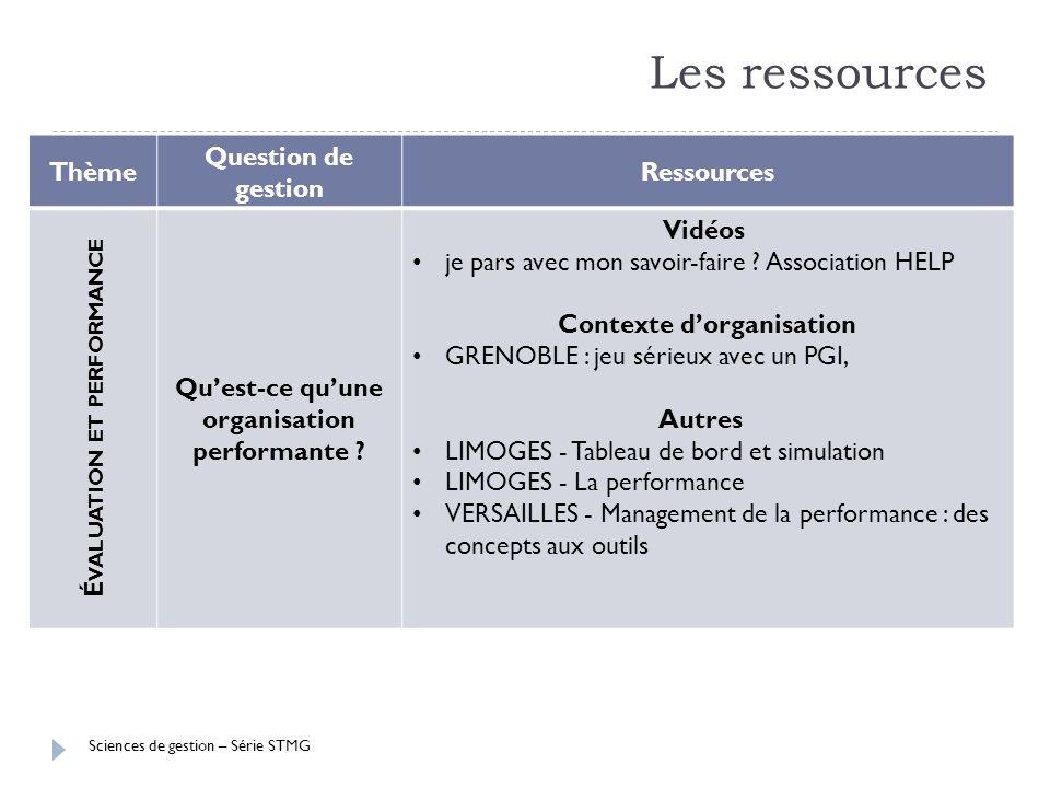 Sciences de gestion – Série STMG Les ressources Thème Question de gestion Ressources É VALUATION ET PERFORMANCE Quest-ce quune organisation performant