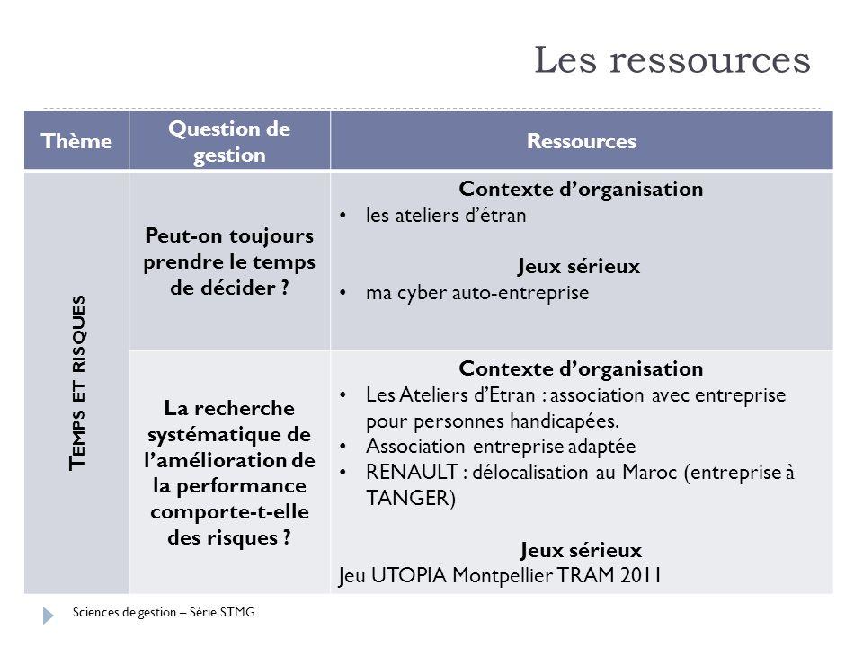 Sciences de gestion – Série STMG Les ressources Thème Question de gestion Ressources T EMPS ET RISQUES Peut-on toujours prendre le temps de décider ?
