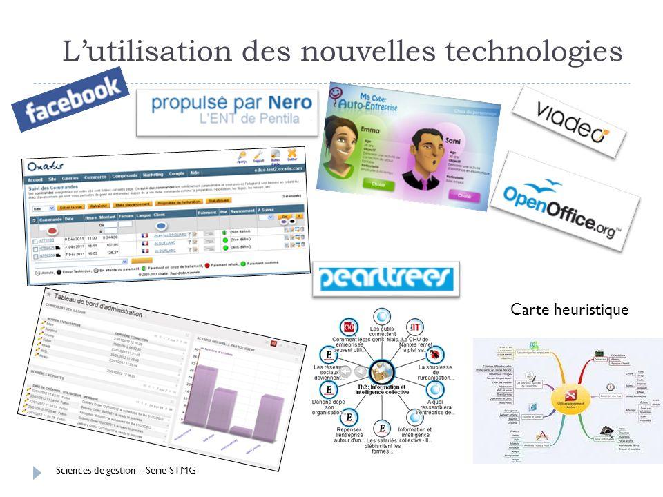 Sciences de gestion – Série STMG Lutilisation des nouvelles technologies Carte heuristique