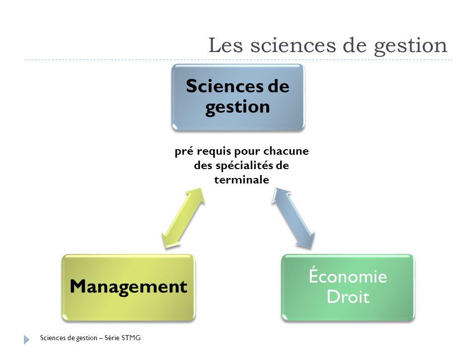 Sciences de gestion – Série STMG Les sciences de gestion Sciences de gestion Économie Droit Management pré requis pour chacune des spécialités de term
