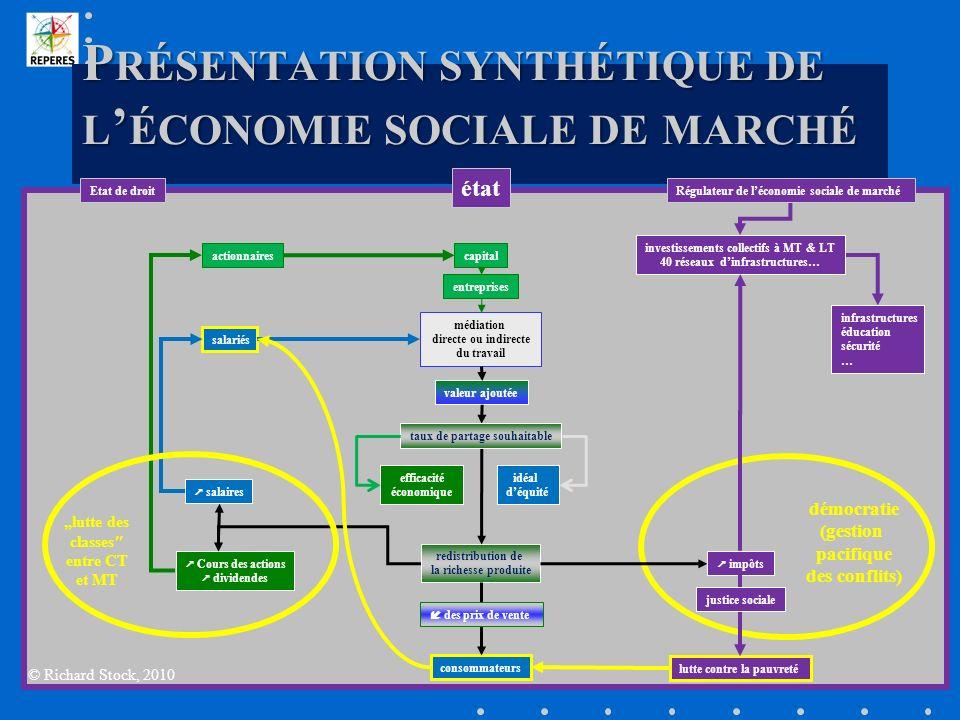 Le modèle social européen Naître dans un hôpital