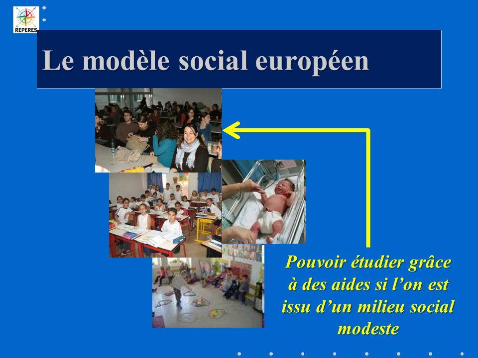 Le modèle social européen Pouvoir étudier grâce à des aides si lon est issu dun milieu social modeste
