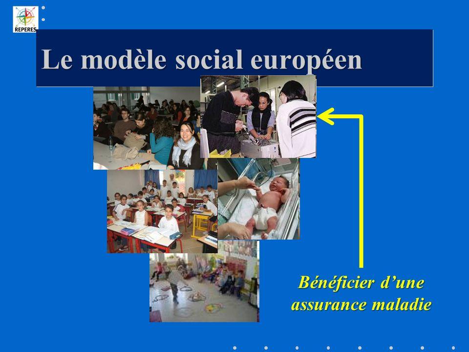 Le modèle social européen Bénéficier dune assurance maladie