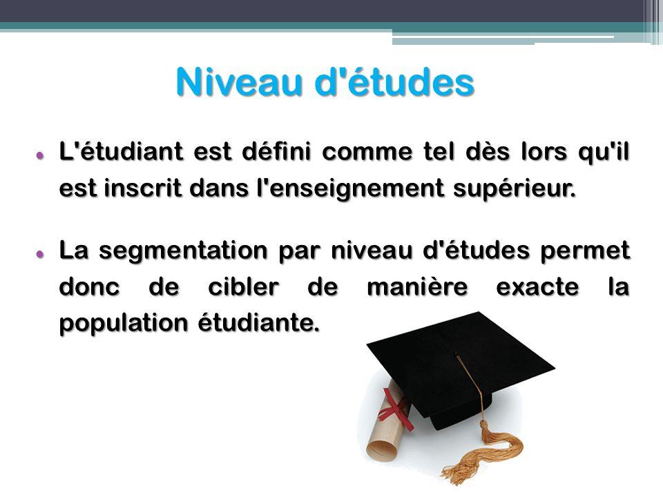 Niveau d'études L'étudiant est défini comme tel dès lors qu'il est inscrit dans l'enseignement supérieur. L'étudiant est défini comme tel dès lors qu'