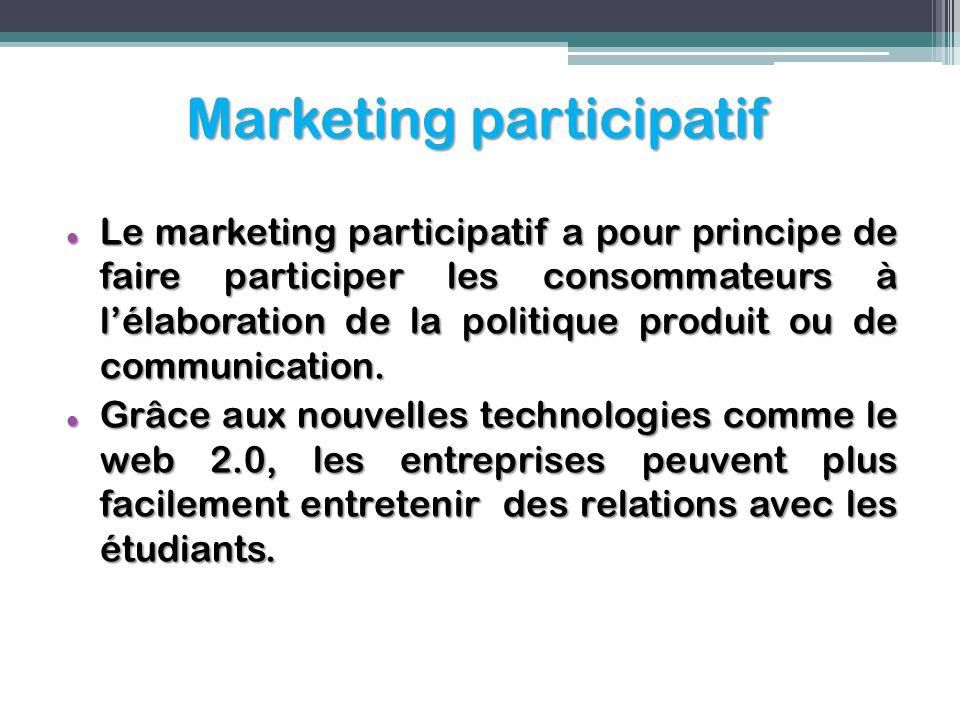 Marketing participatif Le marketing participatif a pour principe de faire participer les consommateurs à lélaboration de la politique produit ou de co
