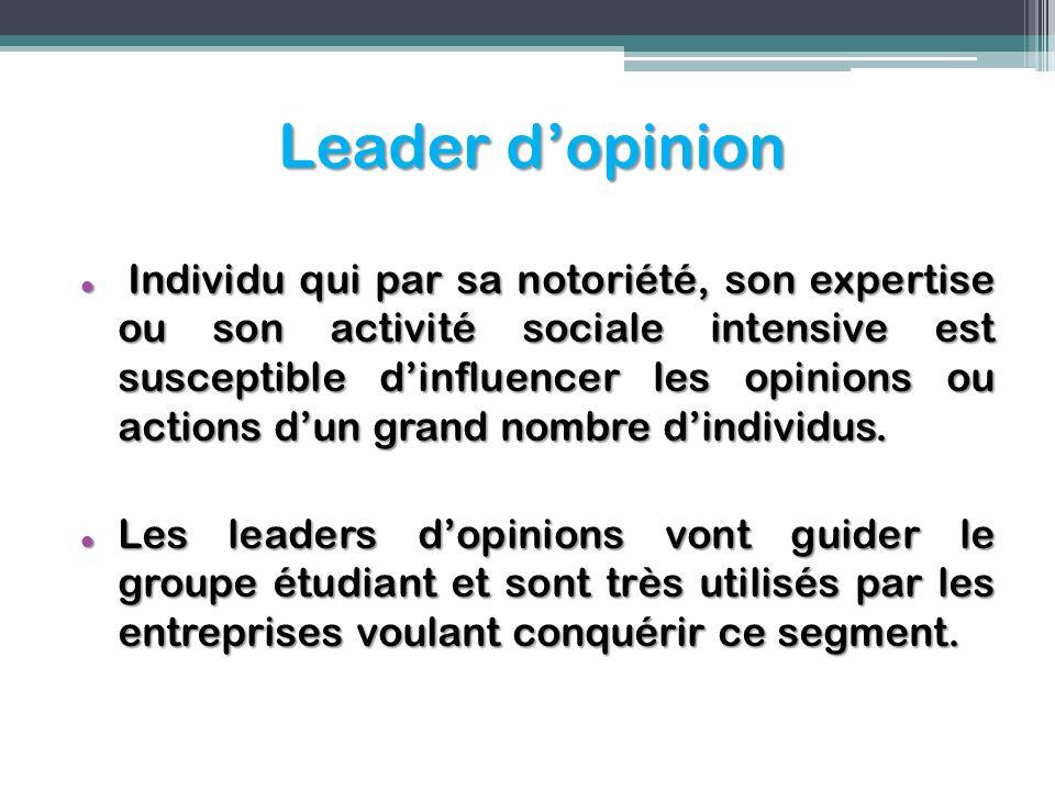 Leader dopinion Individu qui par sa notoriété, son expertise ou son activité sociale intensive est susceptible dinfluencer les opinions ou actions dun