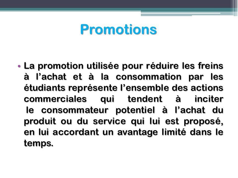 Promotions La promotion utilisée pour réduire les freins à lachat et à la consommation par les étudiants représente lensemble des actions commerciales