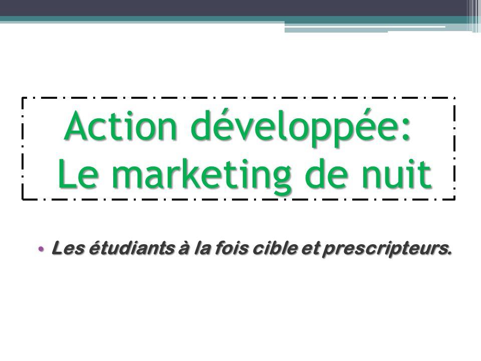Action développée: Le marketing de nuit Les étudiants à la fois cible et prescripteurs. Les étudiants à la fois cible et prescripteurs.