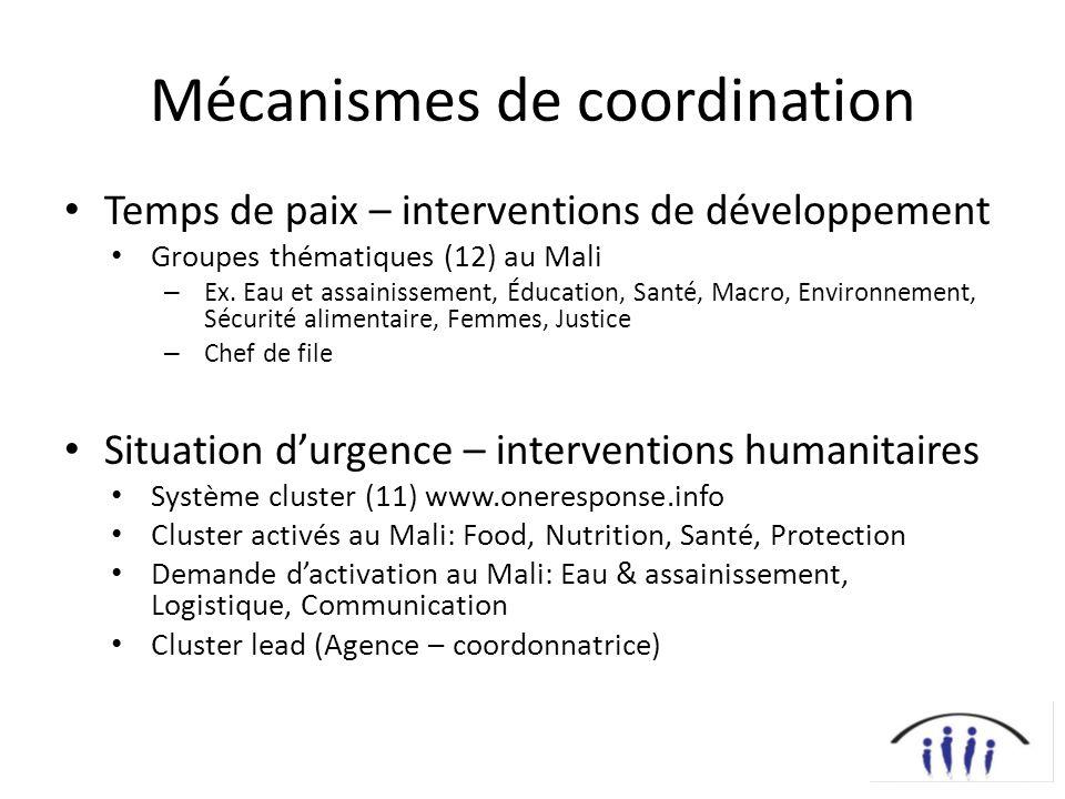 Mécanismes de coordination Temps de paix – interventions de développement Groupes thématiques (12) au Mali – Ex. Eau et assainissement, Éducation, San