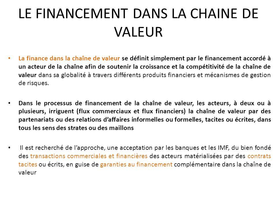 LE FINANCEMENT DANS LA CHAINE DE VALEUR La finance dans la chaîne de valeur se définit simplement par le financement accordé à un acteur de la chaîne